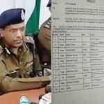 10 पुलिस अफसरों का ट्रांसफर, खेड़ी के SHO बने संदीप मोर