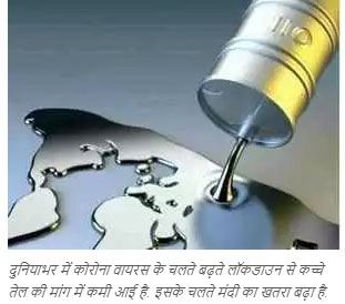 today 23 03 2020 crude oil price